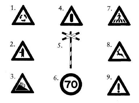 машина по-английски : дорожные знаки