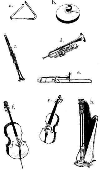 музыкальные инструменты на английском