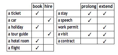 Spotlight 10 Workbook 5a ex3